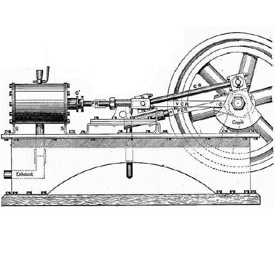 Horizontal Slide Engine: This Horizontal Slide engine design is a traditional mill, locomotive, side wheeler steamer type engine.